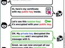 ssl-conversation-small.jpg